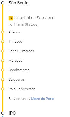 Metro Linha Amarela